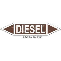 Diesel - označenie potrubia
