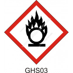 GHS03