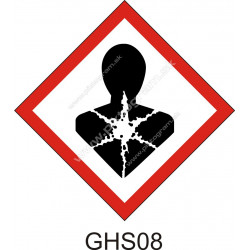 GHS08