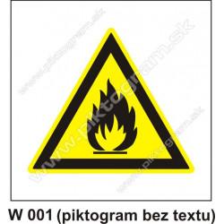 Nebezpečenstvo požiaru alebo vysokej teploty