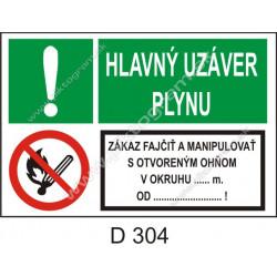 Hlavný uzáver plynu. Zákaz fajčiť a manipulovaťs otvoreným ohňom v okruhu ... m. od ..... !