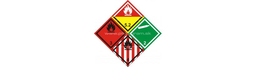 Značky pre látky a predmety - dohoda ADR
